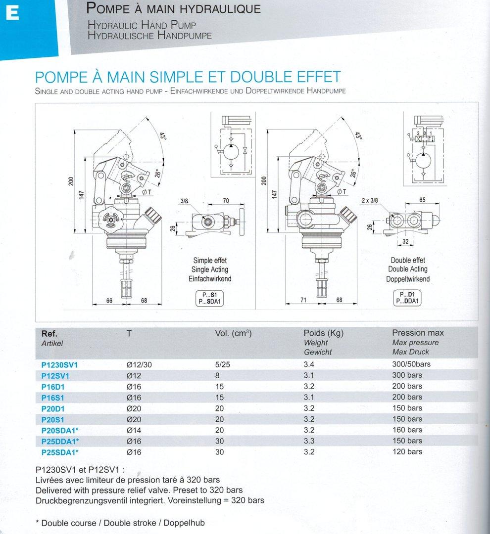 Gemütlich Sentinel Elektrische Anhängerbremse Controller Schaltplan ...